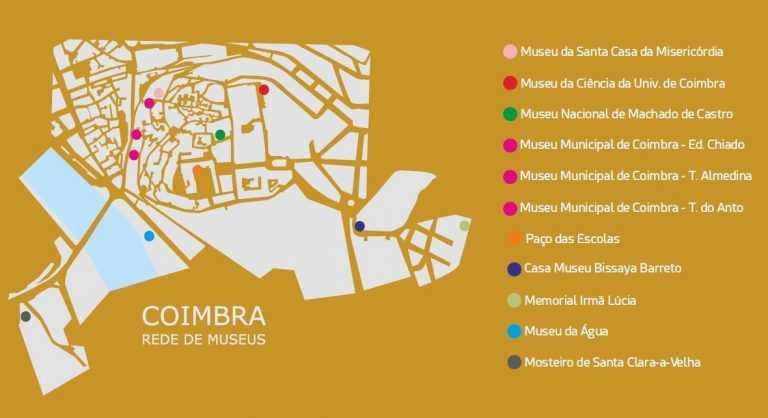 """Jornal Campeão: """"Coimbra 2000 anos"""" celebra a rede de museus da cidade"""