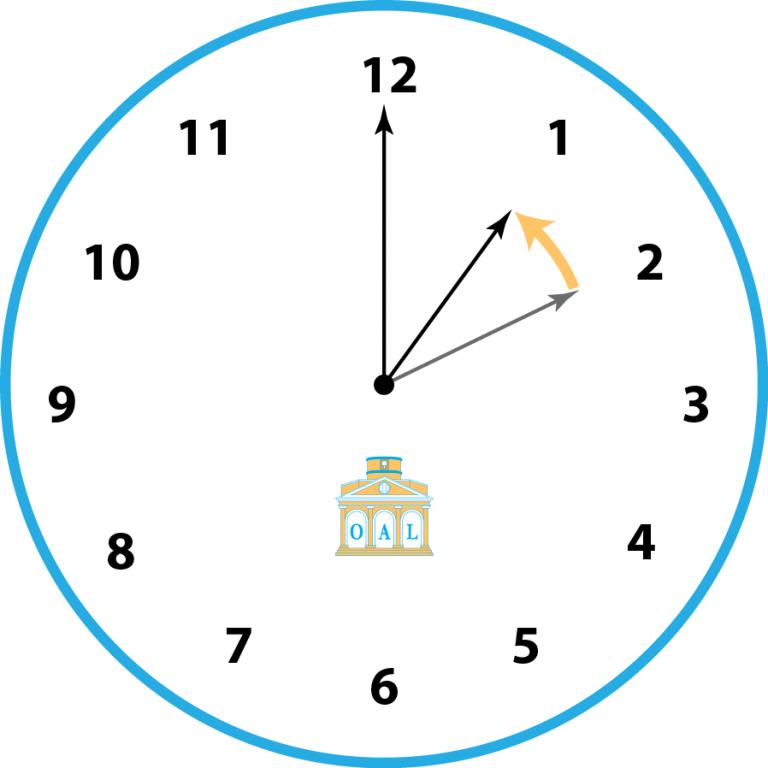 Jornal Campeão: Relógios atrasam uma hora na madrugada de domingo