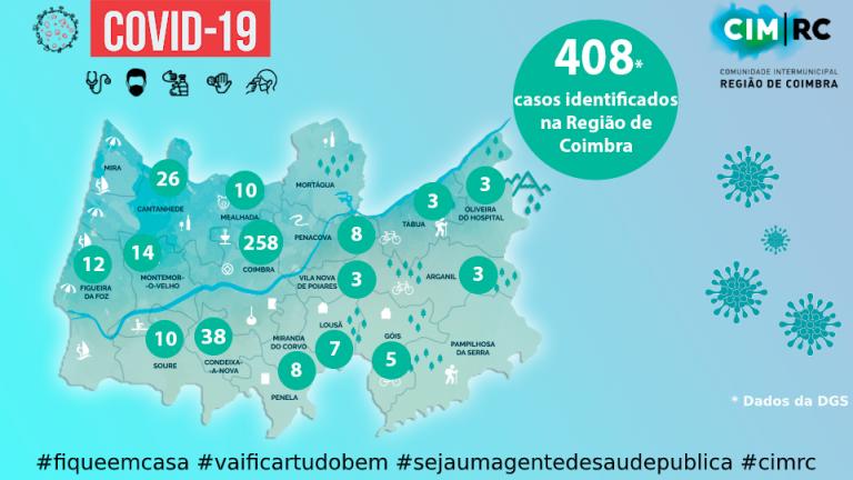 Jornal Campeão: Covid-19: Só quatro concelhos ainda escapam na região de Coimbra