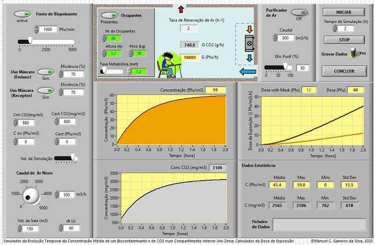 Jornal Campeão: Cientista da UC cria simulador para diminuir risco de contágio da covid em edifícios