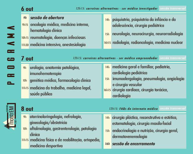 Jornal Campeão: Coimbra: Mostra das Especialidades Médicas decorre a partir de amanhã